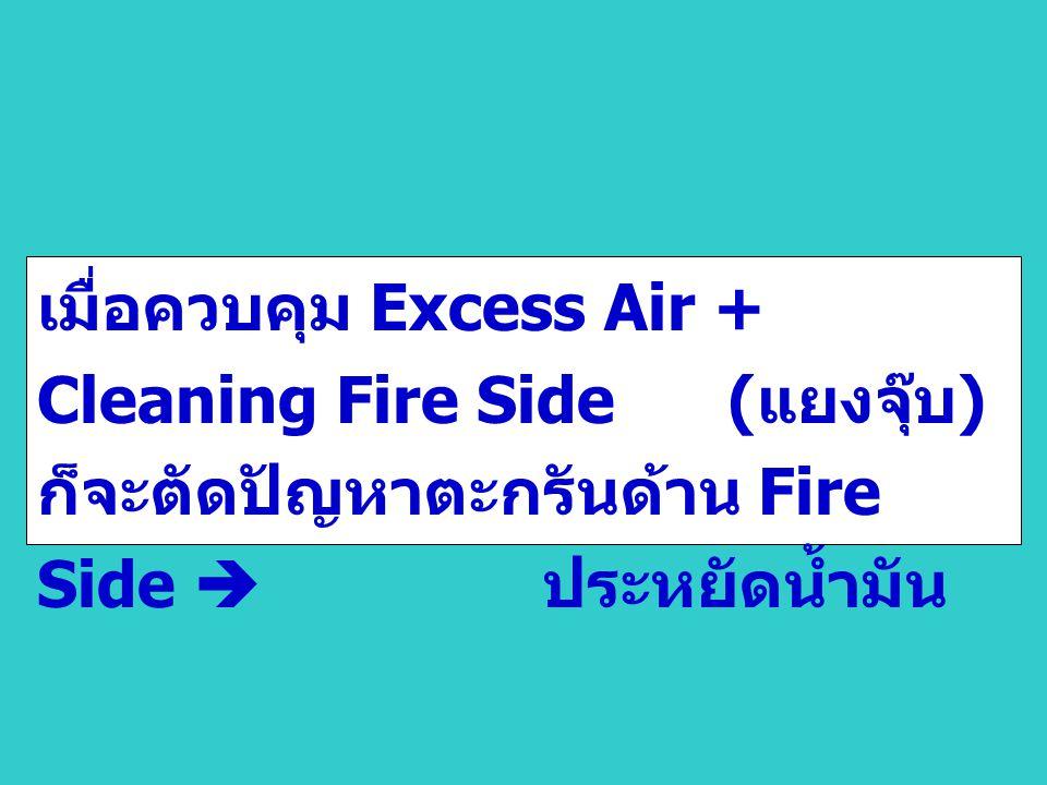 เมื่อควบคุม Excess Air + Cleaning Fire Side (แยงจุ๊บ) ก็จะตัดปัญหาตะกรันด้าน Fire Side  ประหยัดน้ำมัน