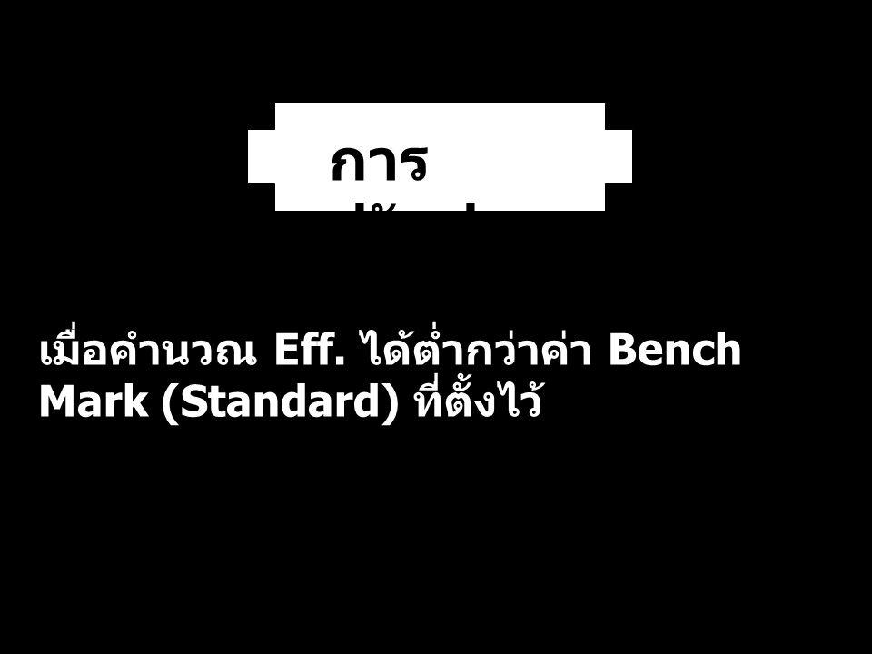 การปรับปรุง เมื่อคำนวณ Eff. ได้ต่ำกว่าค่า Bench Mark (Standard) ที่ตั้งไว้