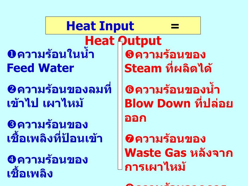 Heat Input = Heat Output
