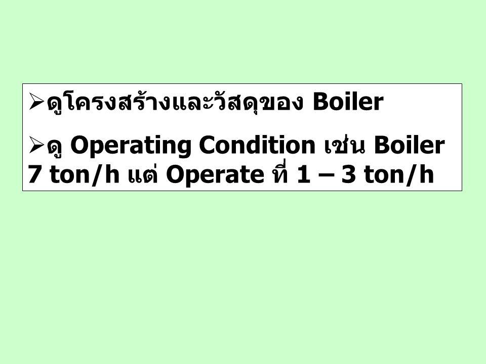 ดูโครงสร้างและวัสดุของ Boiler