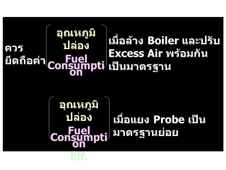 ควรยึดถือค่า เมื่อล้าง Boiler และปรับ Excess Air พร้อมกันเป็นมาตรฐาน. อุณหภูมิปล่อง. Fuel Consumption.