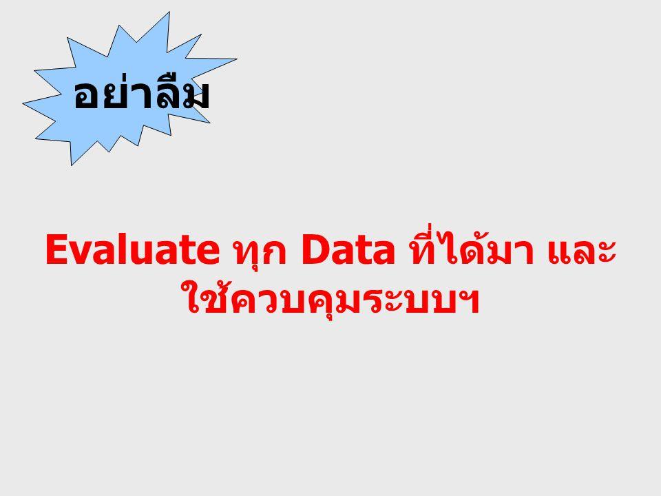 Evaluate ทุก Data ที่ได้มา และใช้ควบคุมระบบฯ