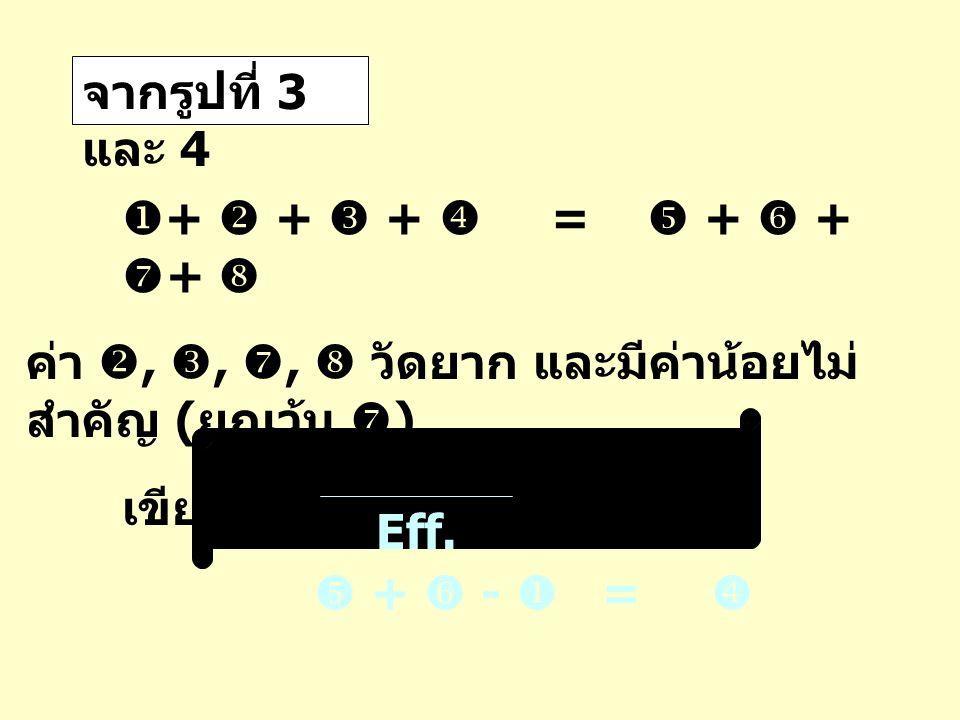 จากรูปที่ 3 และ 4 +  +  +  =  +  + +  ค่า , , ,  วัดยาก และมีค่าน้อยไม่สำคัญ (ยกเว้น )