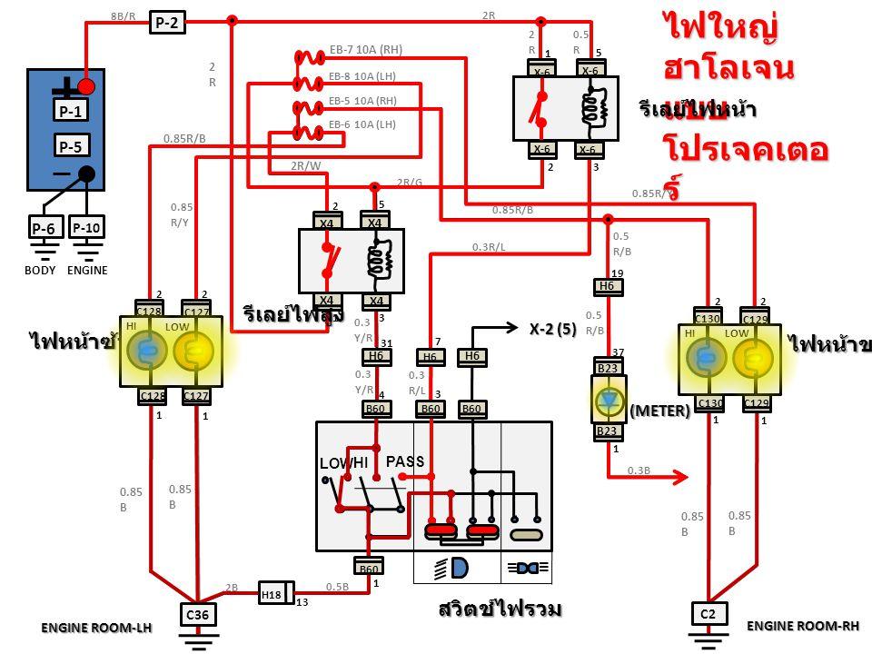 + ไฟใหญ่ฮาโลเจนแบบโปรเจคเตอร์ รีเลย์ไฟหน้า รีเลย์ไฟสูง ไฟหน้าซ้าย