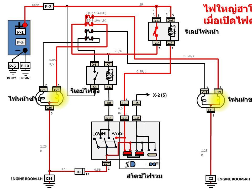 + ไฟใหญ่ฮาโลเจน เมื่อเปิดไฟต่ำ รีเลย์ไฟหน้า รีเลย์ไฟสูง ไฟหน้าซ้าย