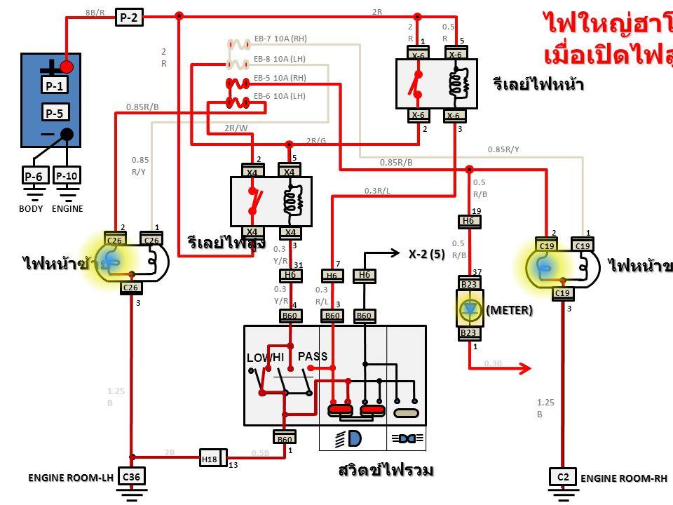 + ไฟใหญ่ฮาโลเจน เมื่อเปิดไฟสูง รีเลย์ไฟหน้า รีเลย์ไฟสูง ไฟหน้าซ้าย