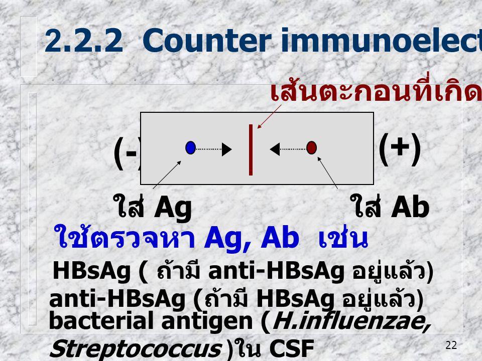 (+) (-) 2.2.2 Counter immunoelectrophoresis (CIE) เส้นตะกอนที่เกิดขึ้น