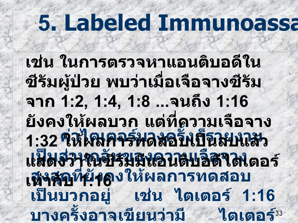 5. Labeled Immunoassay