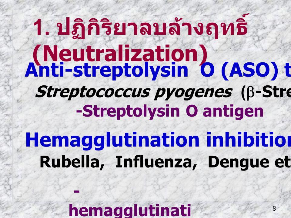 1. ปฏิกิริยาลบล้างฤทธิ์ (Neutralization)