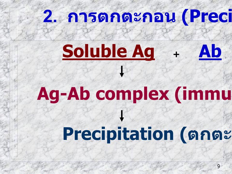 2. การตกตะกอน (Precipitation)