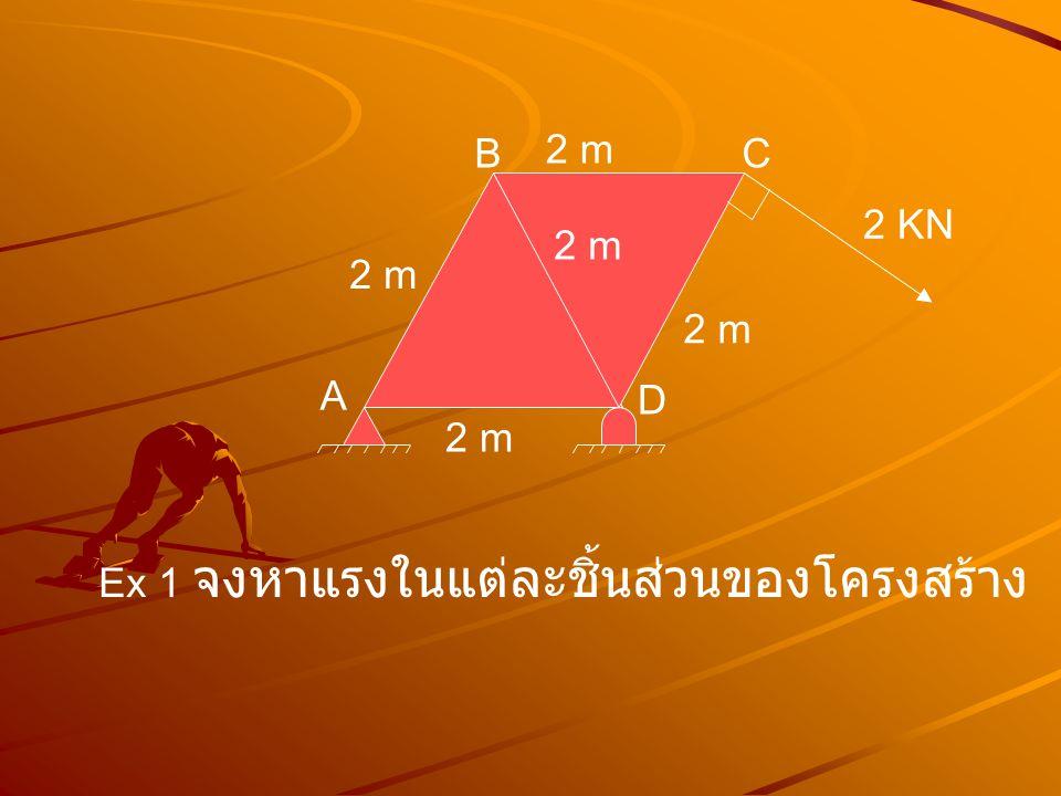 B 2 m C 2 KN 2 m 2 m 2 m A D 2 m Ex 1 จงหาแรงในแต่ละชิ้นส่วนของโครงสร้าง