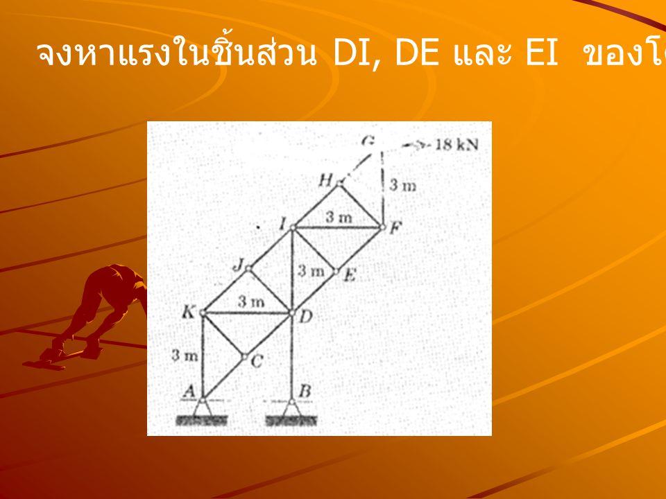 จงหาแรงในชิ้นส่วน DI, DE และ EI ของโครงสร้าง
