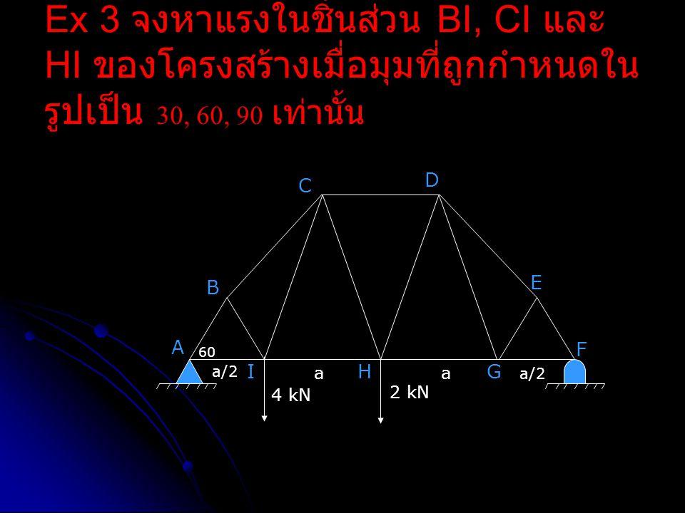 Ex 3 จงหาแรงในชิ้นส่วน BI, CI และ HI ของโครงสร้างเมื่อมุมที่ถูกกำหนดในรูปเป็น 30, 60, 90 เท่านั้น