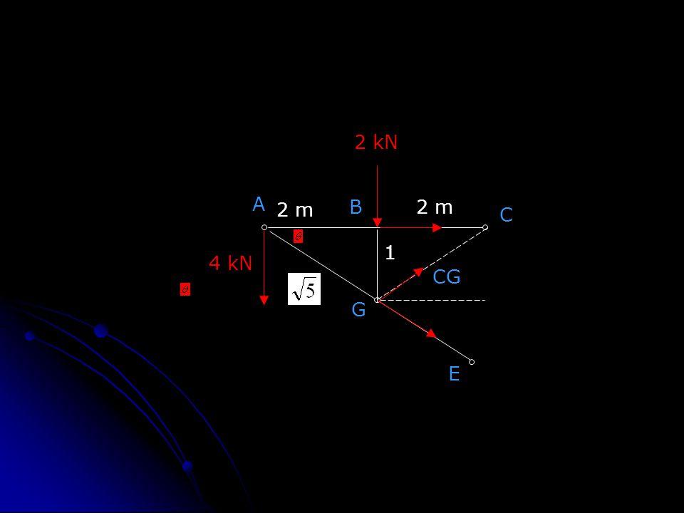 2 kN A 2 m B 2 m C 1 4 kN CG G E