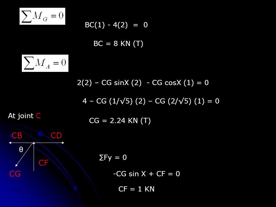 CB CD CF CG BC(1) - 4(2) = 0 BC = 8 KN (T)