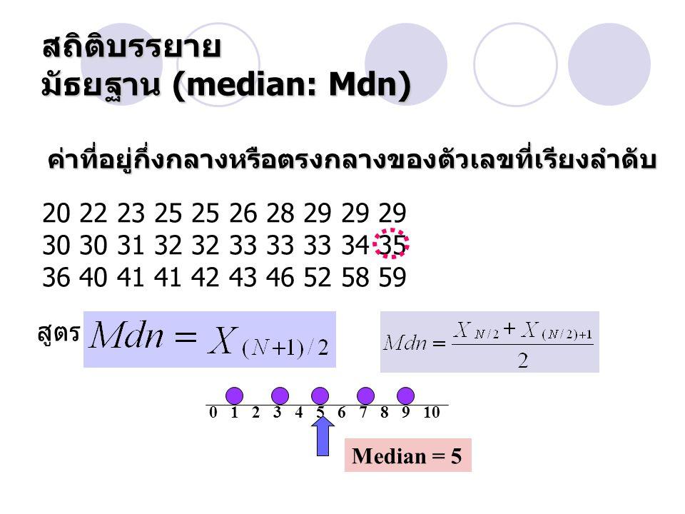 สถิติบรรยาย มัธยฐาน (median: Mdn)
