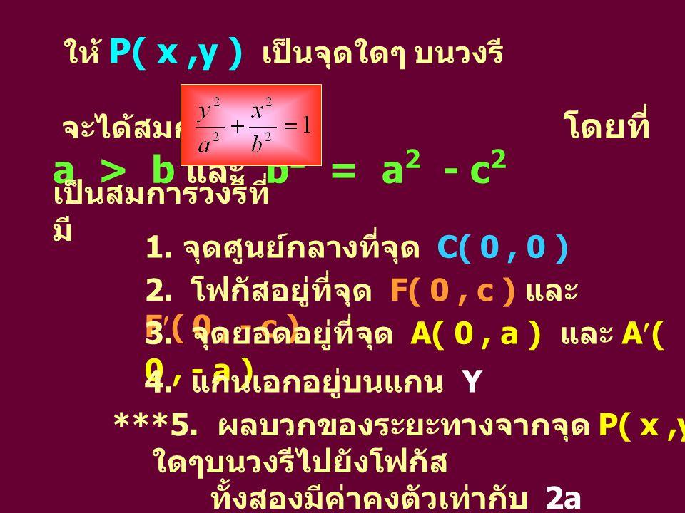 ให้ P( x ,y ) เป็นจุดใดๆ บนวงรี