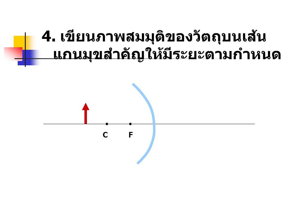 4. เขียนภาพสมมุติของวัตถุบนเส้นแกนมุขสำคัญให้มีระยะตามกำหนด