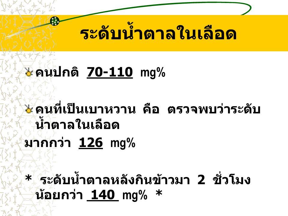 ระดับน้ำตาลในเลือด คนปกติ 70-110 mg%