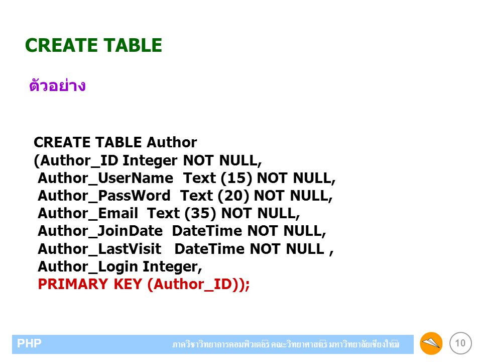 CREATE TABLE ตัวอย่าง CREATE TABLE Author (Author_ID Integer NOT NULL,