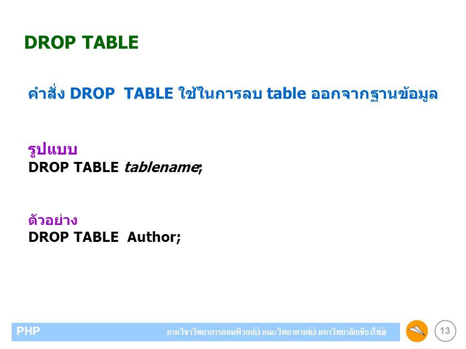 DROP TABLE คำสั่ง DROP TABLE ใช้ในการลบ table ออกจากฐานข้อมูล รูปแบบ