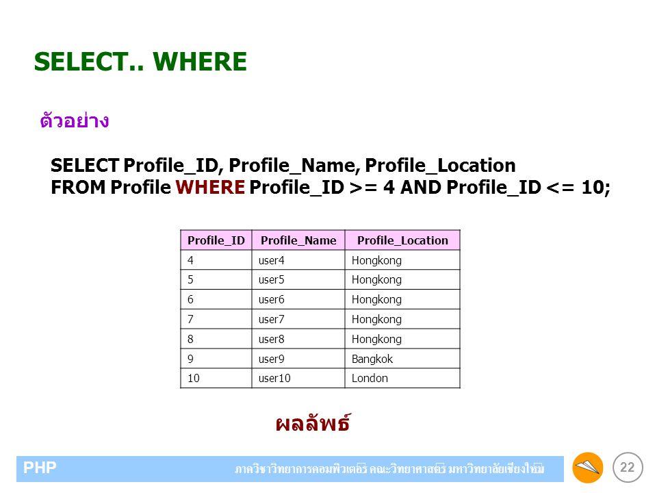 SELECT.. WHERE ผลลัพธ์ ตัวอย่าง