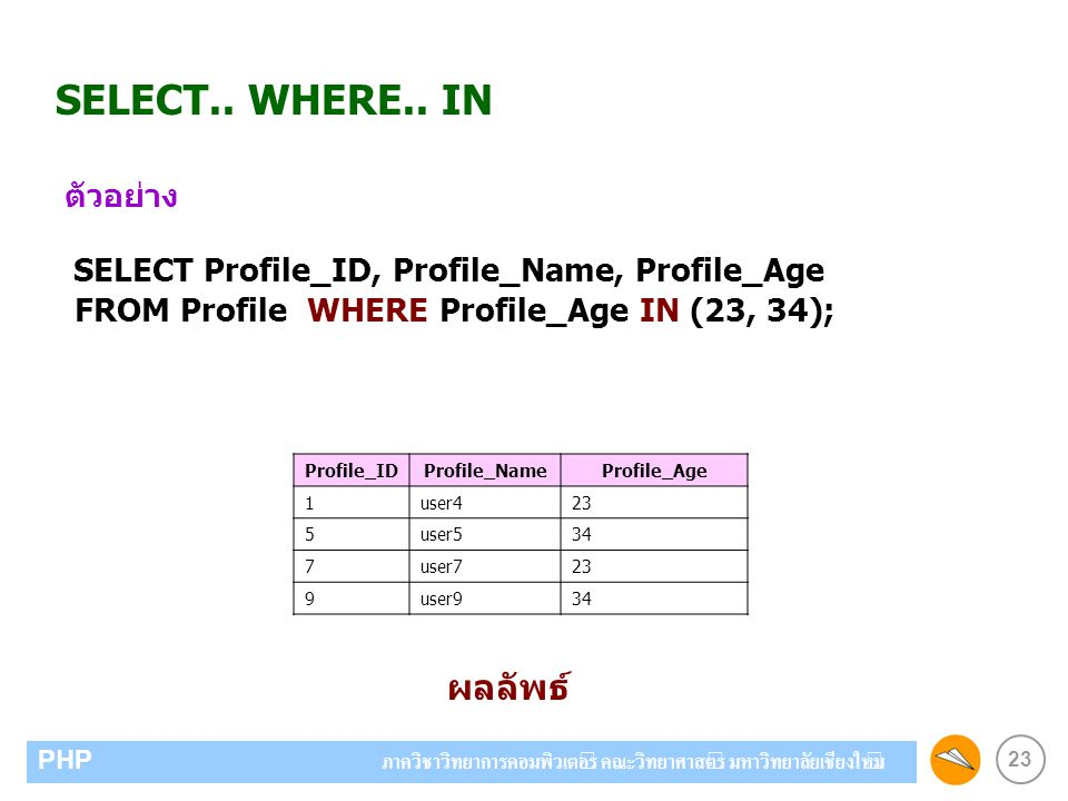 SELECT.. WHERE.. IN ผลลัพธ์ ตัวอย่าง