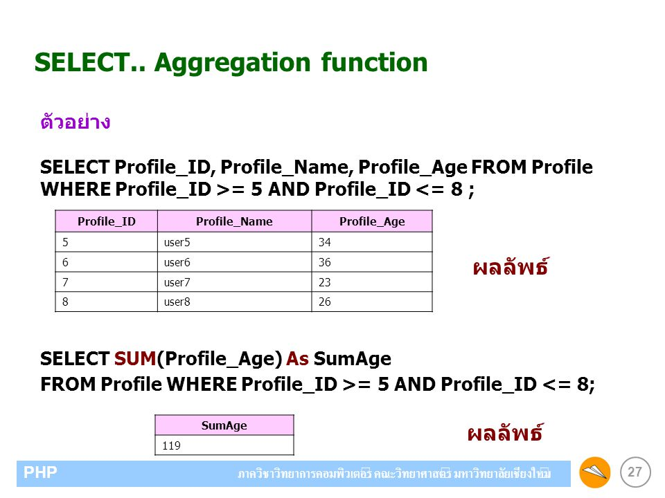 SELECT.. Aggregation function
