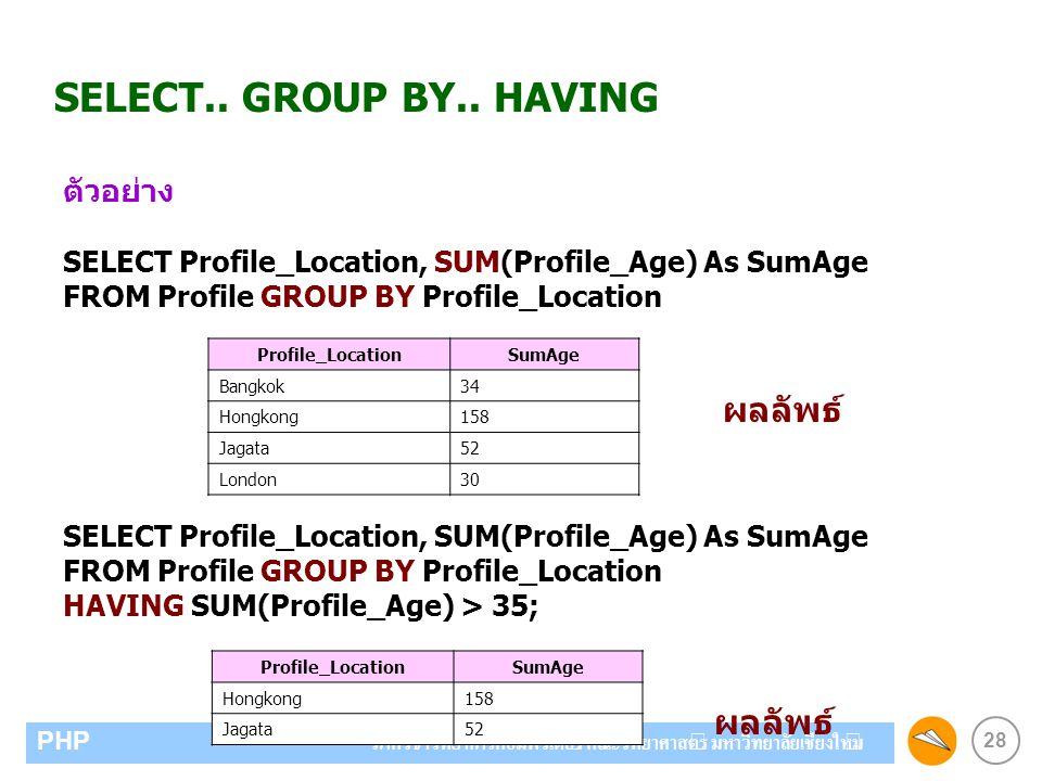 SELECT.. GROUP BY.. HAVING ผลลัพธ์ ผลลัพธ์ ตัวอย่าง