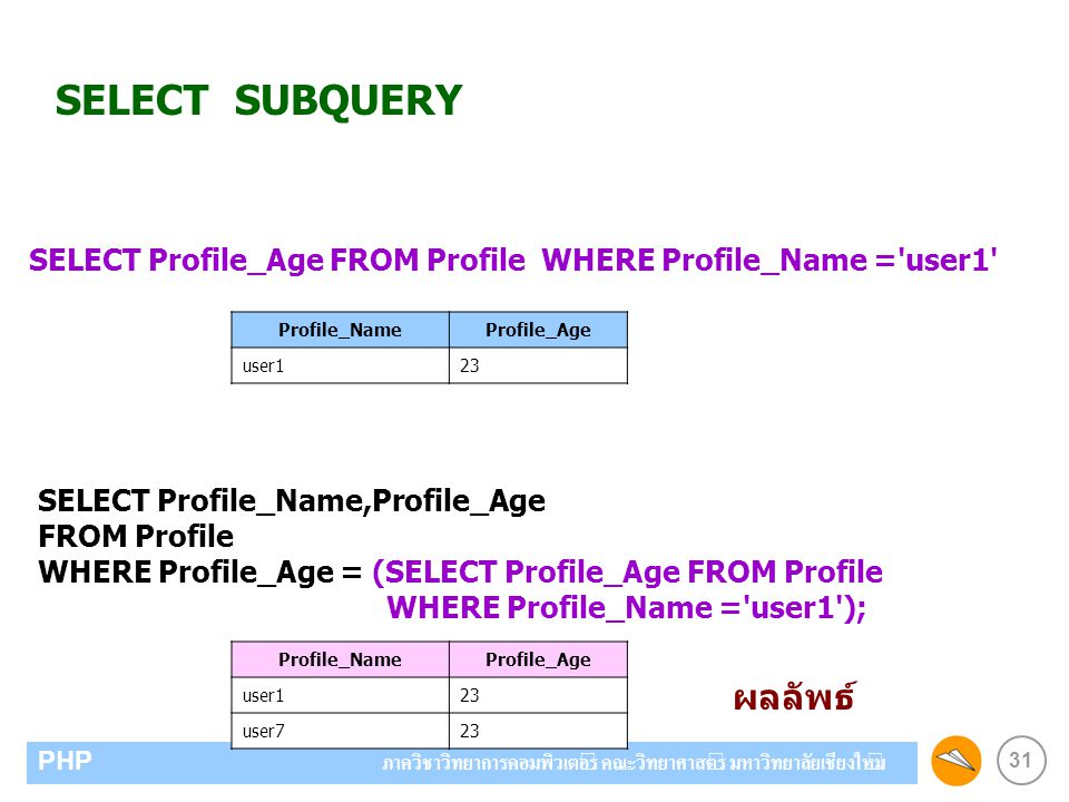 SELECT SUBQUERY ผลลัพธ์