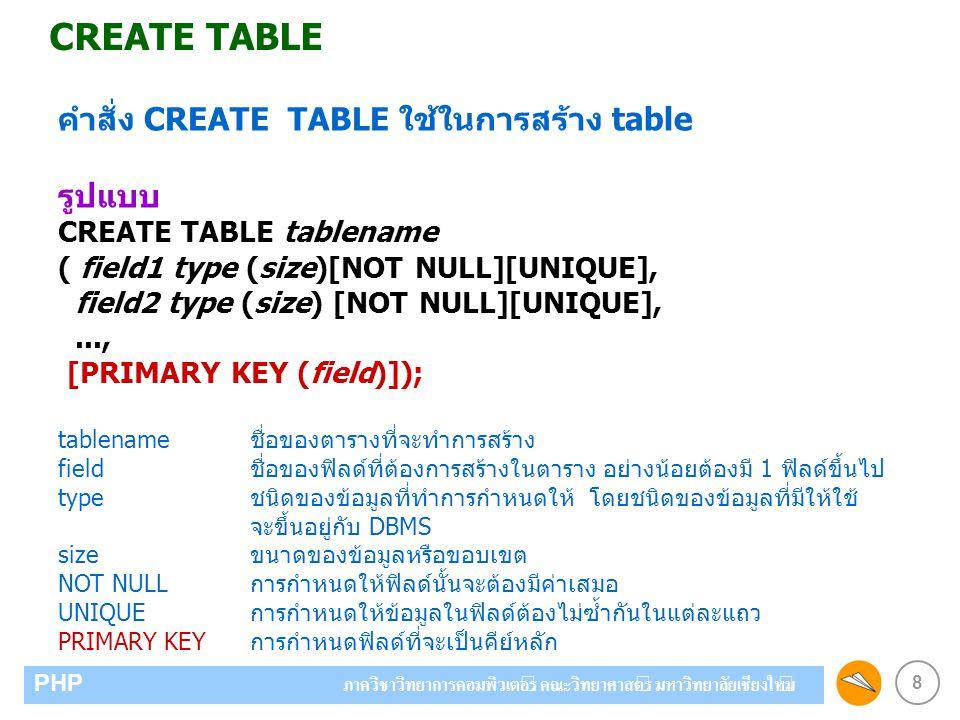 CREATE TABLE คำสั่ง CREATE TABLE ใช้ในการสร้าง table รูปแบบ