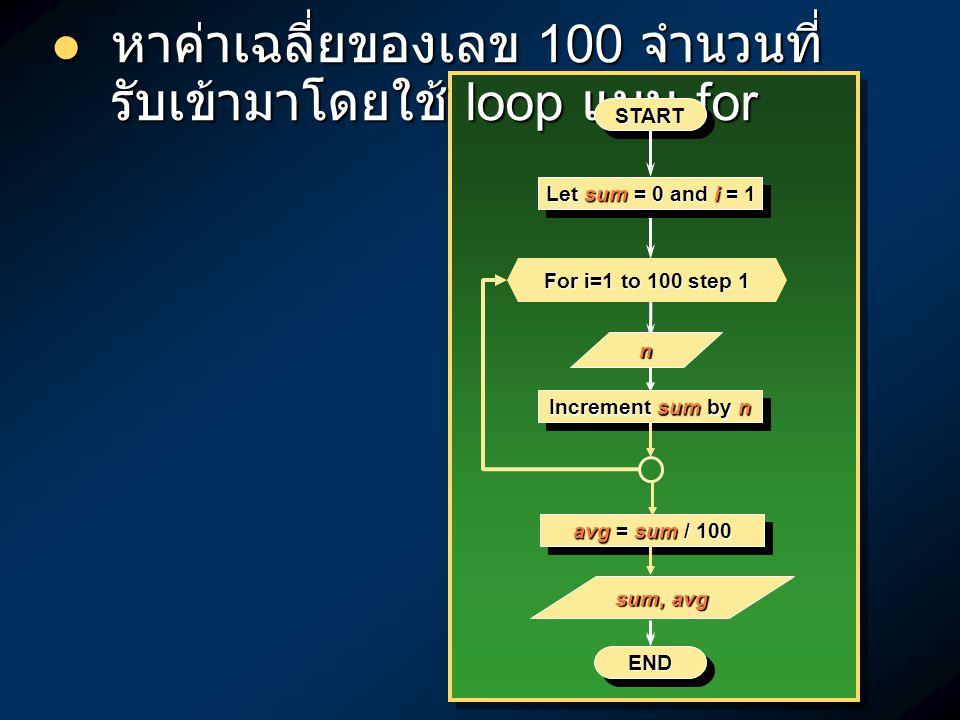 หาค่าเฉลี่ยของเลข 100 จำนวนที่รับเข้ามาโดยใช้ loop แบบ for