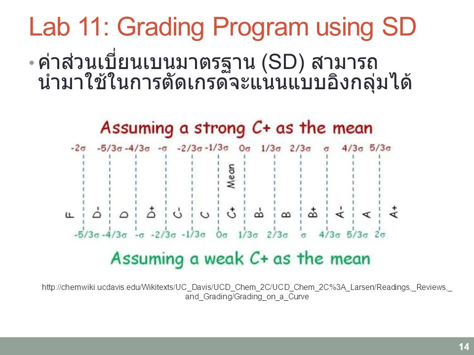 Lab 11: Grading Program using SD
