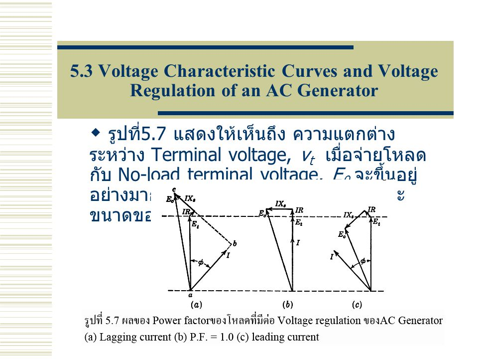 5.3 Voltage Characteristic Curves and Voltage Regulation of an AC Generator