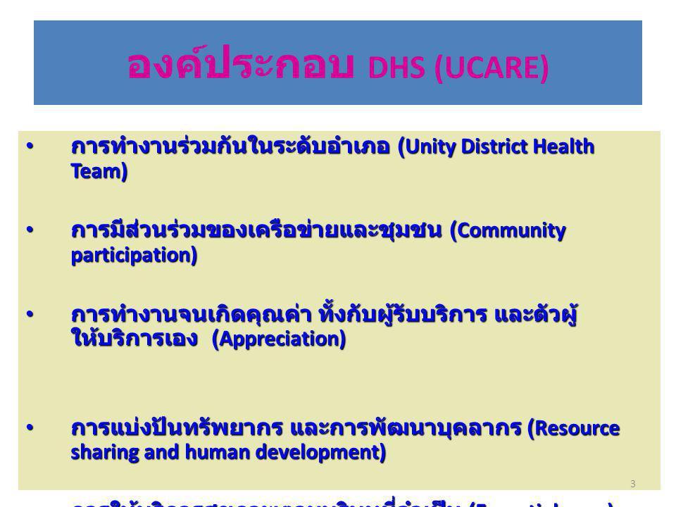 องค์ประกอบ DHS (UCARE)