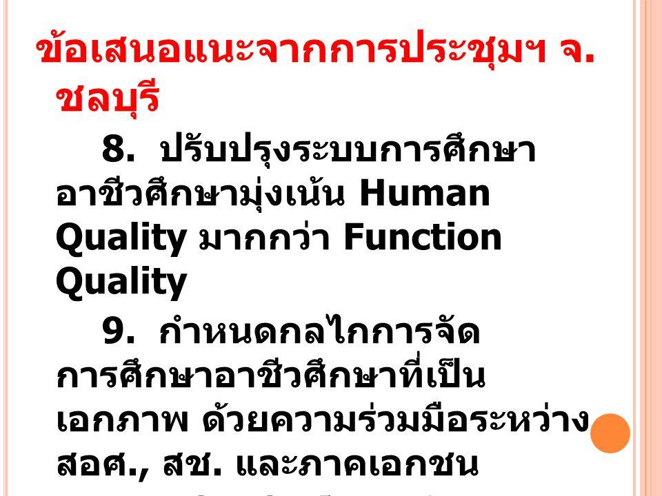 ข้อเสนอแนะจากการประชุมฯ จ. ชลบุรี