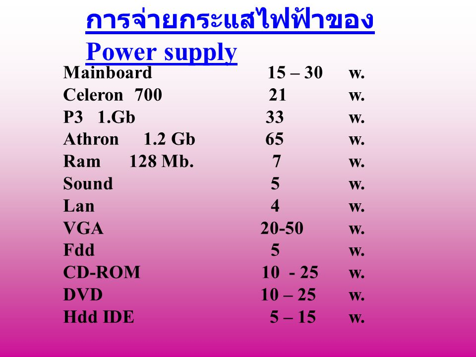 การจ่ายกระแสไฟฟ้าของ Power supply