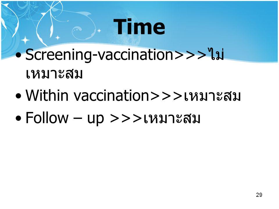 Time Screening-vaccination>>>ไม่เหมาะสม