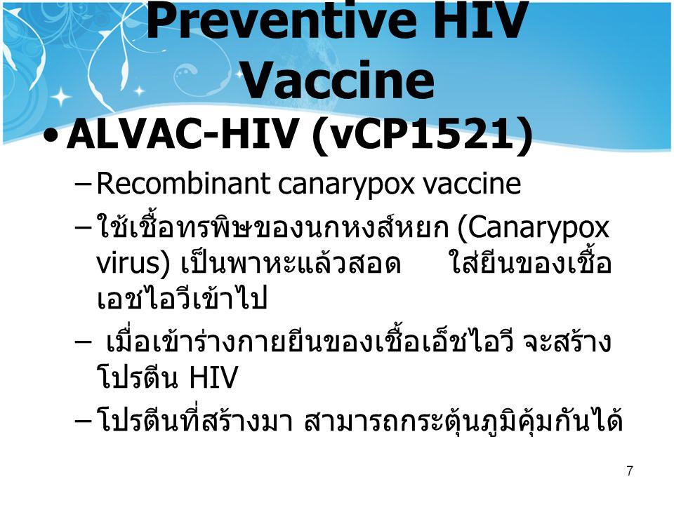 Preventive HIV Vaccine
