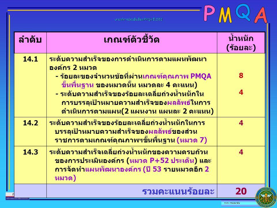 เกณฑ์การประเมินเรื่อง PMQA ปี 2552