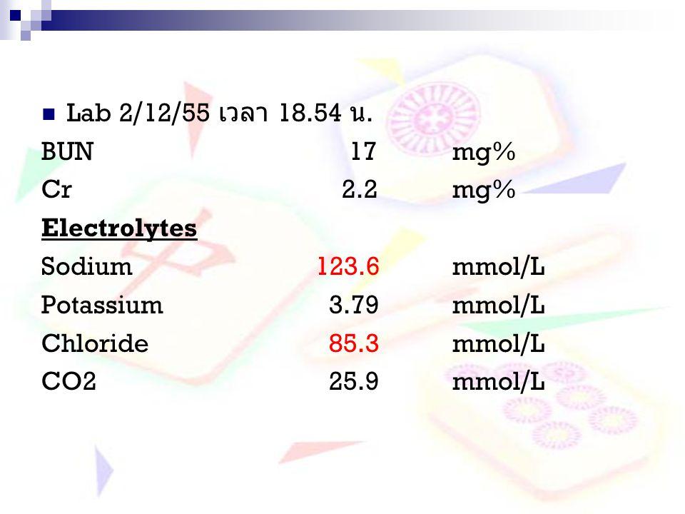 Lab 2/12/55 เวลา 18.54 น. BUN 17 mg% Cr 2.2 mg% Electrolytes. Sodium 123.6 mmol/L.