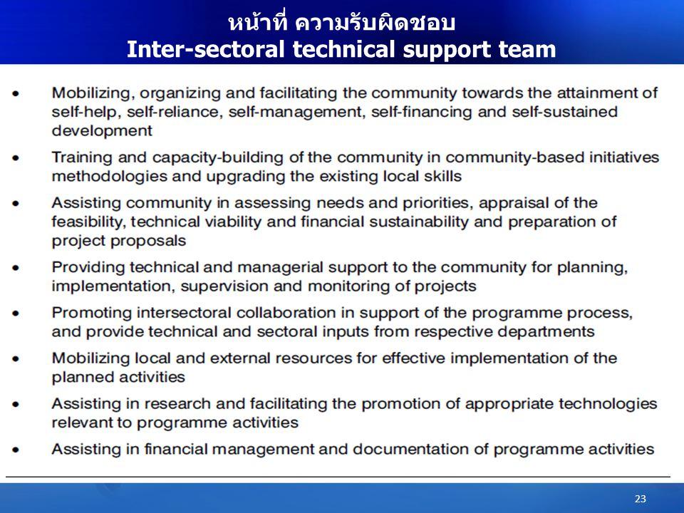 หน้าที่ ความรับผิดชอบ Inter-sectoral technical support team