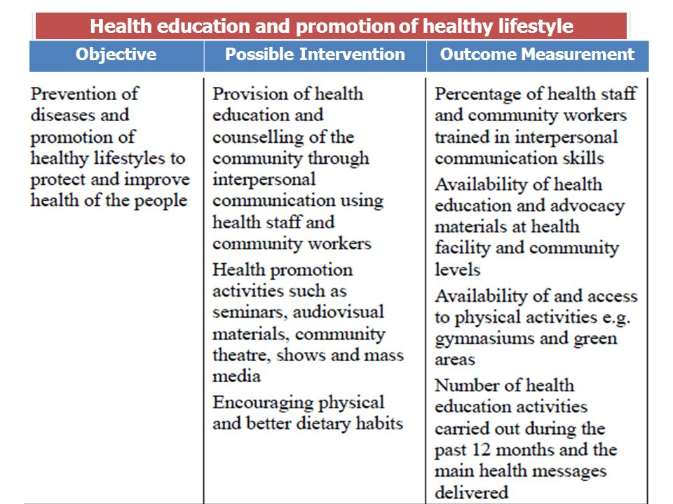 Health education and promotion of healthy lifestyle