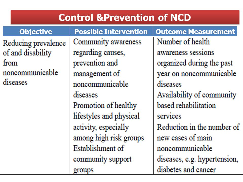 Control &Prevention of NCD Possible Intervention