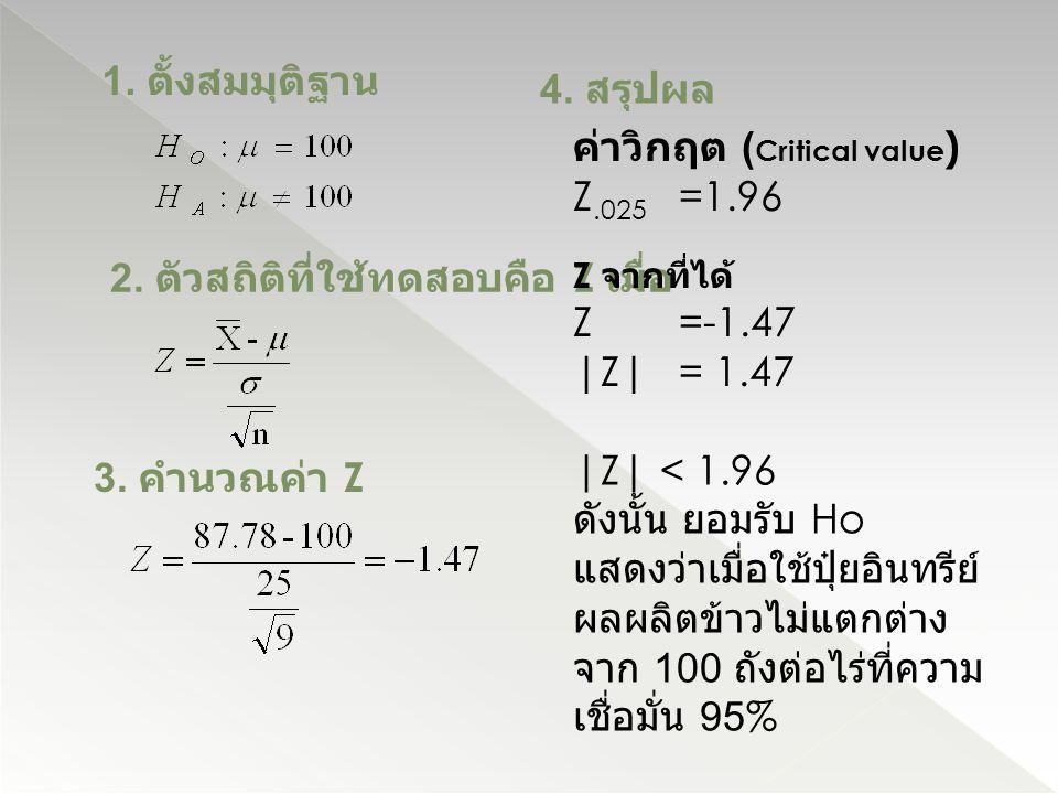 ค่าวิกฤต (Critical value) Z.025 =1.96