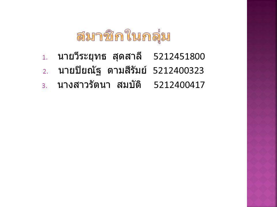 สมาชิกในกลุ่ม นายวีระยุทธ สุดสาลี 5212451800