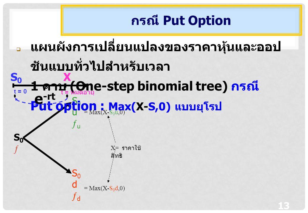 กรณี Put Option แผนผังการเปลี่ยนแปลงของราคาหุ้นและออปชันแบบทั่วไปสำหรับเวลา 1 คาบ (One-step binomial tree) กรณี Put option : Max(X-S,0) แบบยุโรป.
