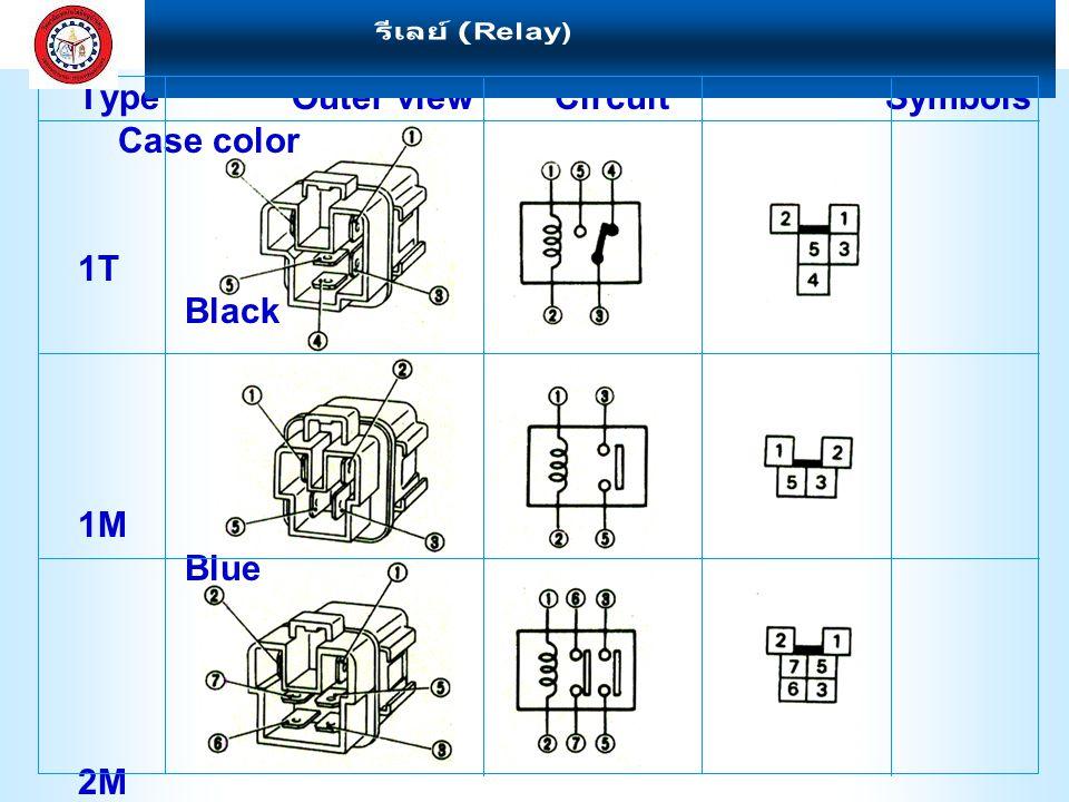 รีเลย์ (Relay) Type Outer view Circuit Symbols Case color. 1T Black.