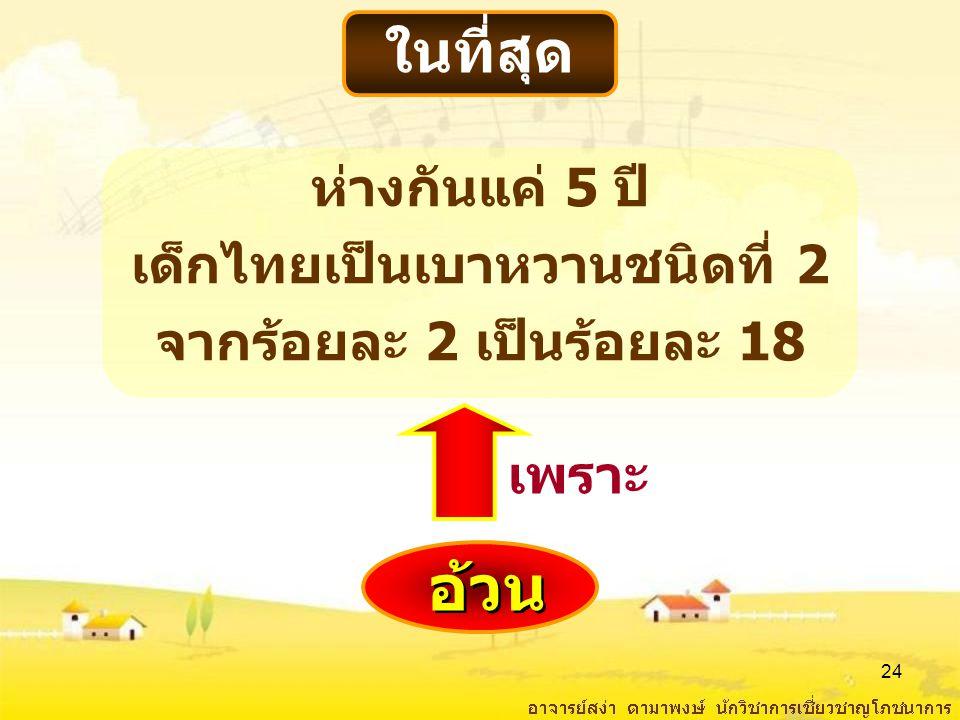 เด็กไทยเป็นเบาหวานชนิดที่ 2