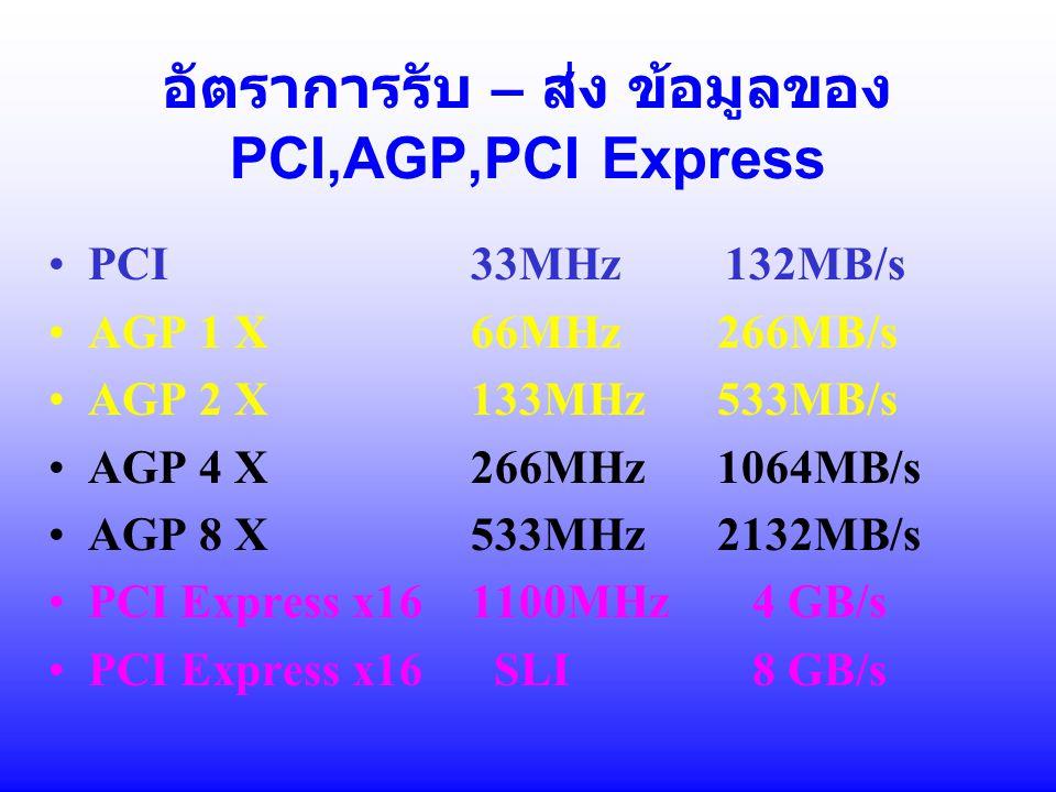 อัตราการรับ – ส่ง ข้อมูลของ PCI,AGP,PCI Express